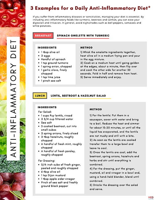 Anti-Inflammatory Diet Tips - MedShadow